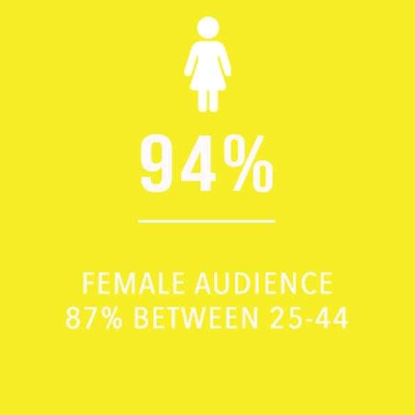 female audience on my site with graphics.
