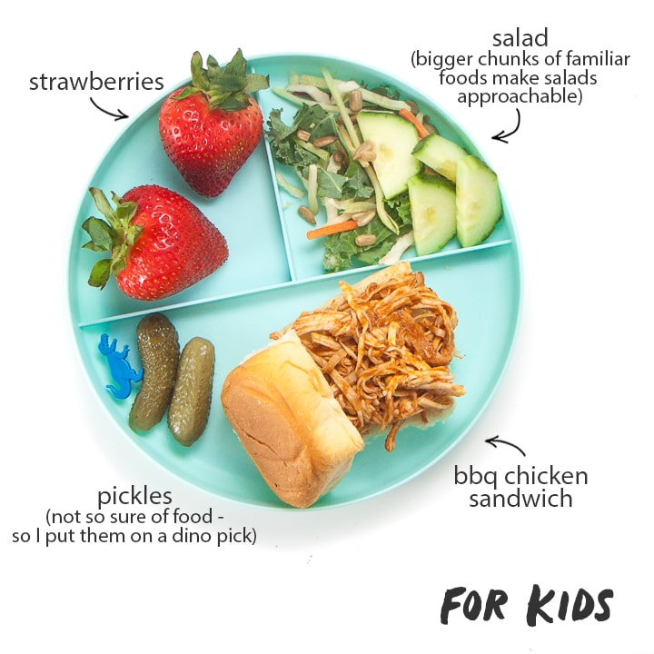Kids plate shows how to serve bbq chicken to kids with tips on how to do it.