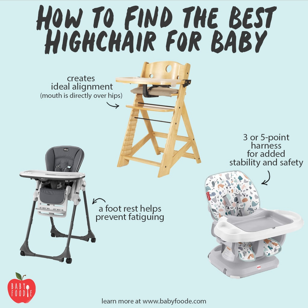 Graphic for Post - How to find the Best Hairchairs for Baby - with 3 highchairs and information on why these are the best.